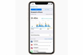 Baru dua minggu, iOS 12 lebih populer dari iOS 11