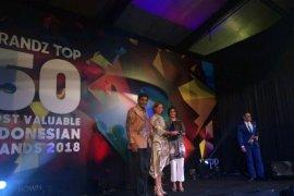 """AQUA raih penghargaan """"BrandZ Top 50 Most Valuable Indonesian Brand""""  kedua kalinya"""