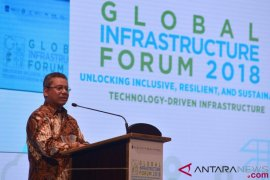 Indonesia's first-quarter budget deficit reaches 0.63%