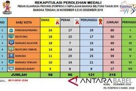 Kabupaten Bangka geser tuan rumah perolehan medali