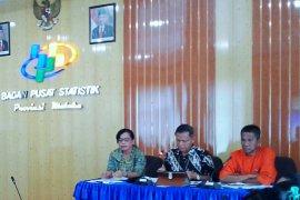 Neraca perdagangan Maluku defisit