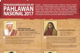 Mahasiswa Lebak Gelar Diskusi  Peringatan Hari Pahlawan
