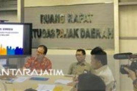 Sunset Policy III Kota Malang Berakhir April 2019