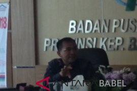 Nilai tukar petani Bangka Belitung turun