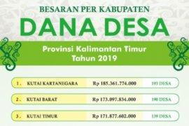 DPMPD Minta Dukungan DPRD Tingkatkan Status Desa Tertinggal Kaltim