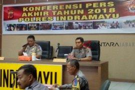 Kasus penipuan dan penggelapan terbanyak di Indramayu selama 2018