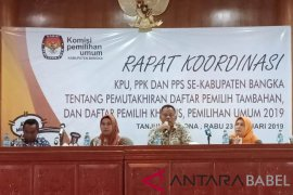 KPU Bangka Rakor dengan PPK-PPS terkait DPTb-DPK