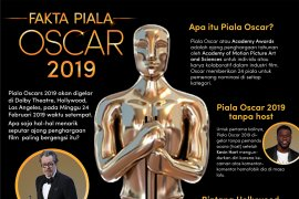 Fakta Piala Oscar 2019