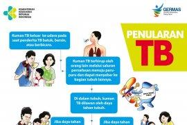 Dinkes Sukabumi tekan penyebaran TBC