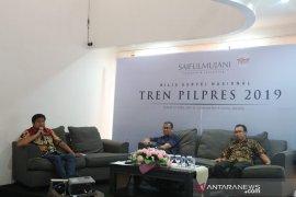Survey SMRC: Elektabilitas Jokowi-Amin 56,8 persen