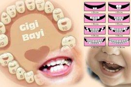 Peran Orangtua menjaga kesehatan gigi anak dan balita