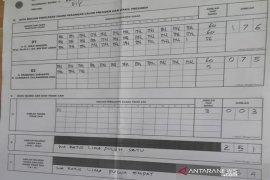 Prabowo ungguli Jokowi di Sumatera Selatan