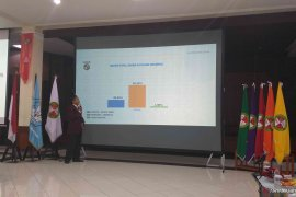Survei UKRI: Prabowo-Sandi unggul berdasarkan form C1