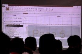 KPU Sidoarjo rekapitulasi surat suara pemilu enam kecamatan