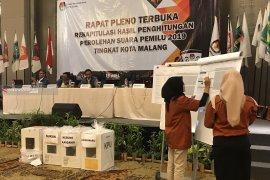 KPU Kota Malang mulai proses rekapitulasi tingkat kota