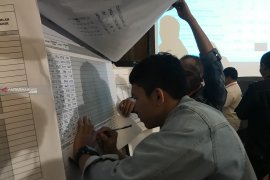 Saksi paslon 02 tidak tanda tangani rekapitulasi Kota Malang