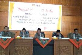Pleno rekapitulasi KPU Batanghari tuntas, Prabowo-Sandi unggul