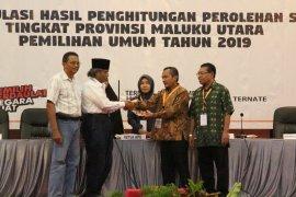 PDIP dan Golkar raih kursi terbanyak di DPRD Malut