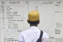 KPAI minta polisi ungkap dalang  mobilisasi 14 remaja Sukabumi