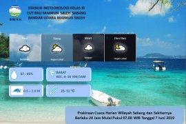 BMKG imbau waspadai potensi cuaca buruk di  Sabang