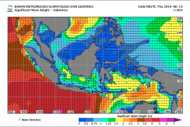Beberapa hari ke depan,  perairan Indonesia bergelombang tinggi dampak badai Lekima