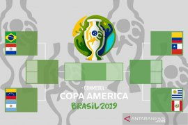 Jadwal babak gugur Copa America
