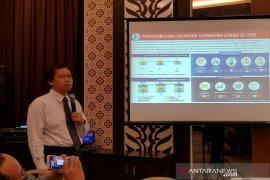 KPR pendorong terbesar Kredit Rumah Tangga di perbankan Sumut