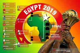 Tim-tim unggulan tercecer di 16 besar Piala Afrika