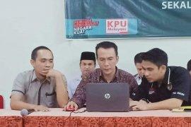 KPU Batanghari ajukan anggaran Pilkada  Rp20 miliar