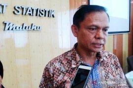 BPS : neraca Perdagangan Luar Negeri Maluku Defisit