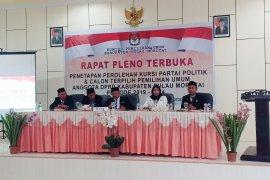 KPU di Malut tetapkan anggota DPRD terpilih