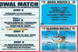 Kompetisi Liga 3 Indonesia zona Kalimantan Selatan putaran pertama match 2
