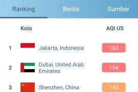 Jumat siang, udara Kota Jakarta kembali terburuk di dunia