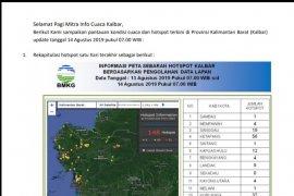 Supadio detects 148 hotspots in West Kalimantan