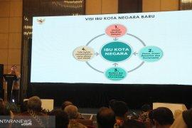 Bappenas:Pemindahan ibu kota ke Kalimantan bukan kontes