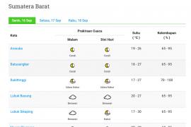 Tiba-tiba dingin suhu udara di Padang capai 18 derajat, ini penyebabnya