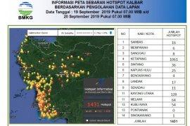 1.431 titik panas menyebar di Kalbar