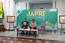 UMP Jawa Barat 2020 naik jadi Rp1.810.351