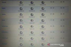Prakirakan cuaca hari ini di Bogor, Gadog dan Cisarua hujan