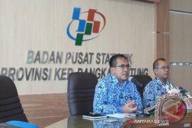Angkatan kerja di Bangka Belitung pada Agustus capai 742.798 orang