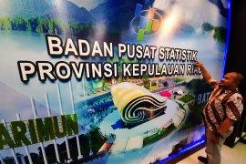 BPS: Kepri urutan keempat pengangguran tertinggi di Indonesia