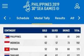 Perolehan emas Indonesia di SEA Games 2019 lampaui target Presiden Jokowi