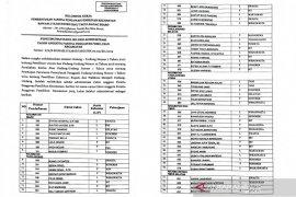 Pengumuman hasil seleksi administrasi calon anggota panitia pengawas kecamatan