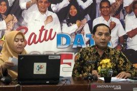BPS:  Tingkat kemiskinan di Kota Malang turun 0,03 persen