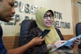 BPS: Ekspor Bangka Belitung turun 22,55 persen