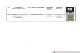 Daftar nama zat NPS yang sudah teridentifikasi di Indonesia Tahun 2019 Page 14 Small