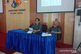 BPS : NTP Maluku Januari 2020 tidak berubah