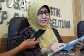 Impor Bangka Belitung naik 23,65 persen
