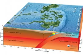 Gempa di Pulau Miangas-Sulut dipicu subduksi Lempeng Laut Filipina