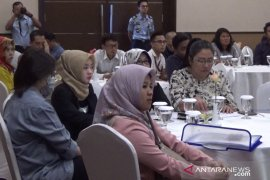 Kantor Imigrasi Sukabumi panggil puluhan perusahaan pekerjakan TKA